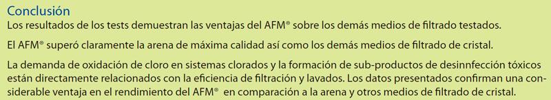Conclusión-AFM