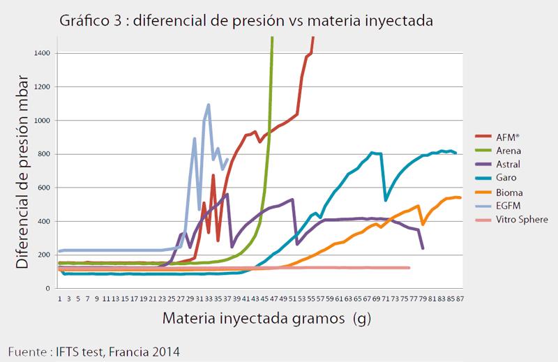 Gráfico-3-AFM