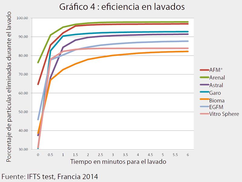 Gráfico-4-AFM